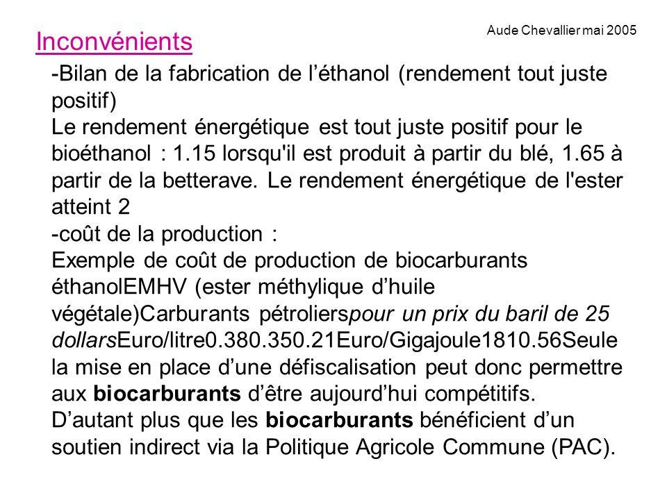 Inconvénients -Bilan de la fabrication de léthanol (rendement tout juste positif) Le rendement énergétique est tout juste positif pour le bioéthanol :