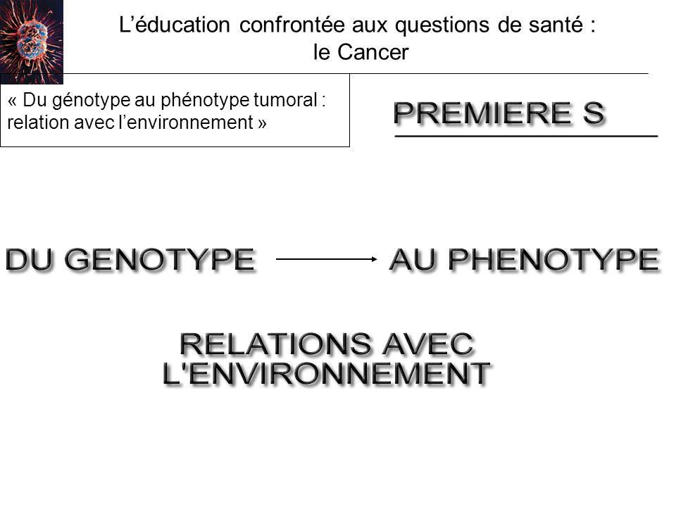 Léducation confrontée aux questions de santé : le Cancer Une intégration « intermédiaire » conciliant les deux premières approches.