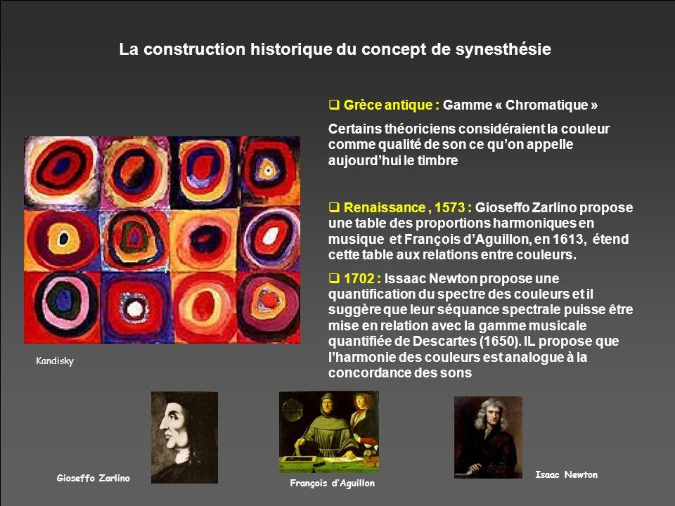 La construction historique du concept de synesthésie Kandisky Grèce antique : Gamme « Chromatique » Certains théoriciens considéraient la couleur comm