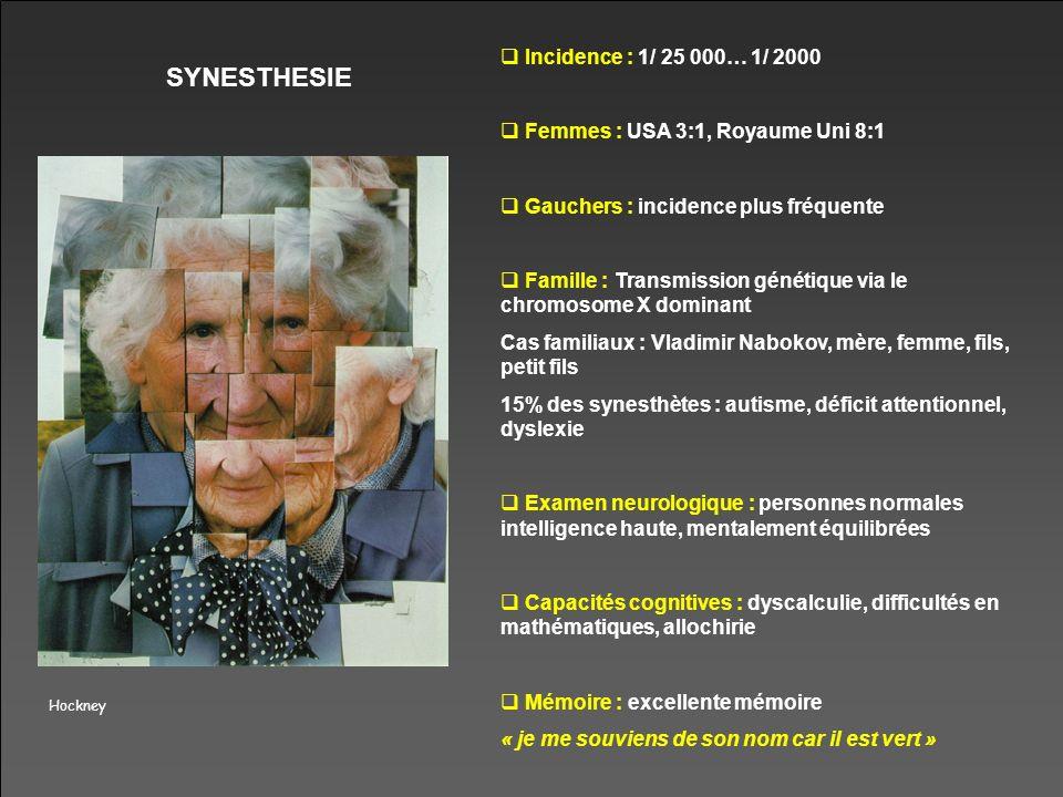 SYNESTHESIE ET CERVEAU Lexpérience synesthésique dépend de lactivité cérébrale Synesthésie idiopathique : Etat naturel désinhibé .