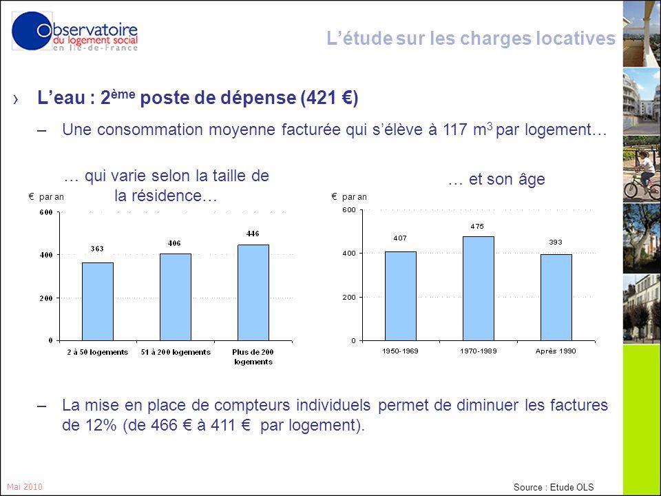 16 Leau : 2 ème poste de dépense (421 ) Mai 2010 Létude sur les charges locatives … qui varie selon la taille de la résidence… … et son âge par an –La