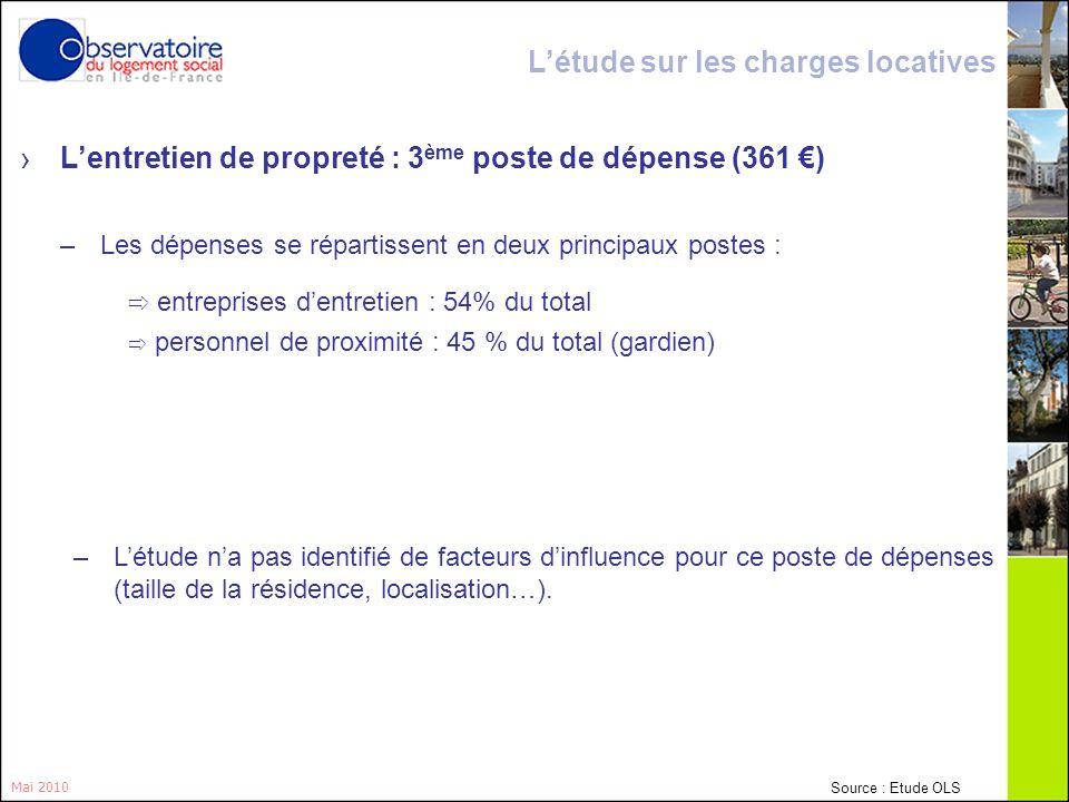 17 Lentretien de propreté : 3 ème poste de dépense (361 ) Mai 2010 entreprises dentretien : 54% du total personnel de proximité : 45 % du total (gardi