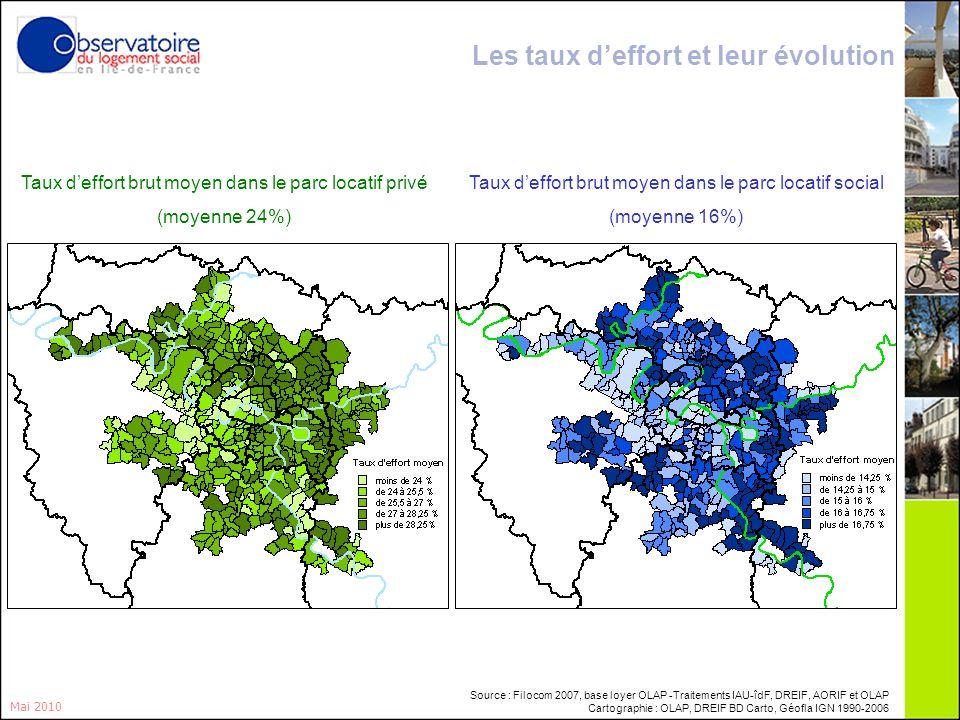 5 Mai 2010 Les taux deffort et leur évolution Source : Filocom 2007, base loyer OLAP -Traitements IAU-îdF, DREIF, AORIF et OLAP Cartographie : OLAP, D