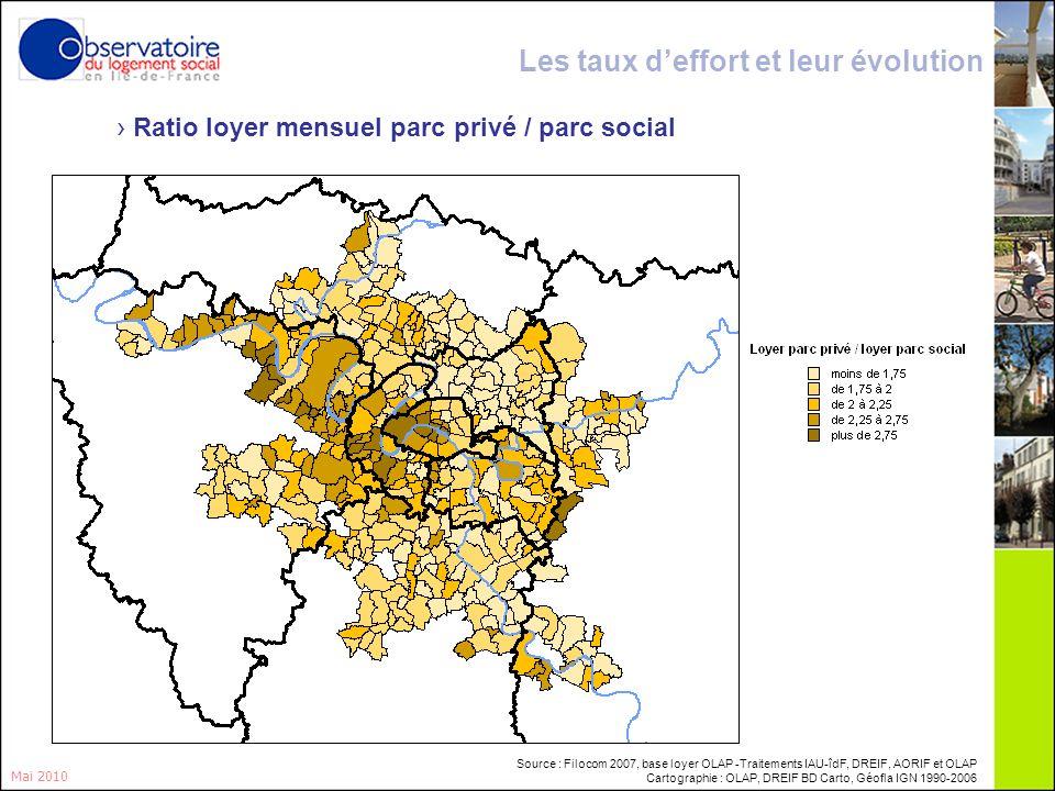 6 Mai 2010 Ratio loyer mensuel parc privé / parc social Les taux deffort et leur évolution Source : Filocom 2007, base loyer OLAP -Traitements IAU-îdF