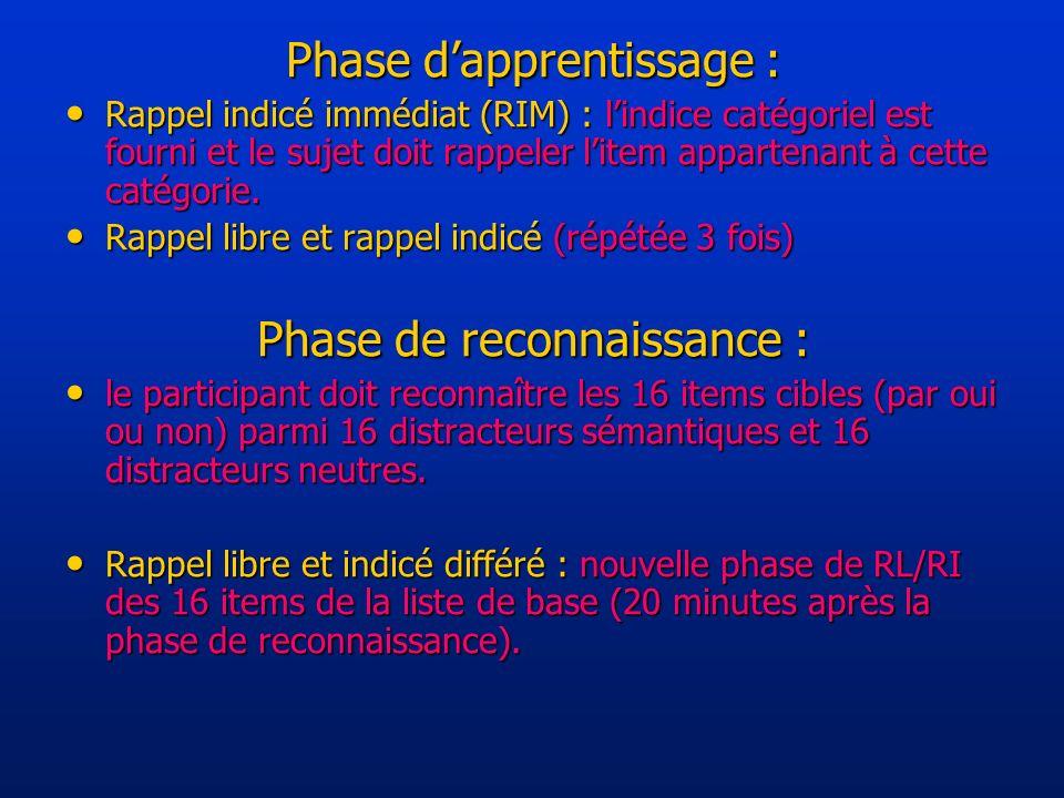 Phase dapprentissage : Rappel indicé immédiat (RIM) : lindice catégoriel est fourni et le sujet doit rappeler litem appartenant à cette catégorie.