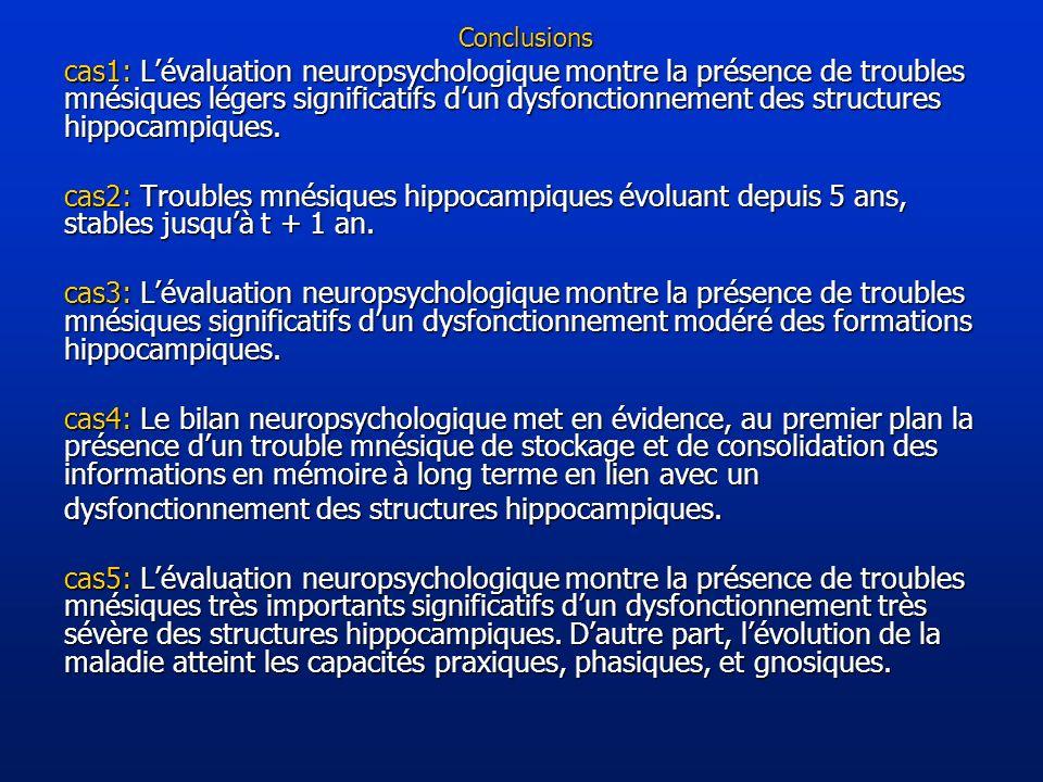 Conclusions cas1: Lévaluation neuropsychologique montre la présence de troubles mnésiques légers significatifs dun dysfonctionnement des structures hippocampiques.