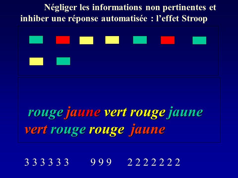 rouge jaune vert rouge jaune vert rouge rouge jaune rouge jaune vert rouge jaune vert rouge rouge jaune Négliger les informations non pertinentes et inhiber une réponse automatisée : leffet Stroop 3 3 3 3 3 3 9 9 9 2 2 2 2 2 2 2