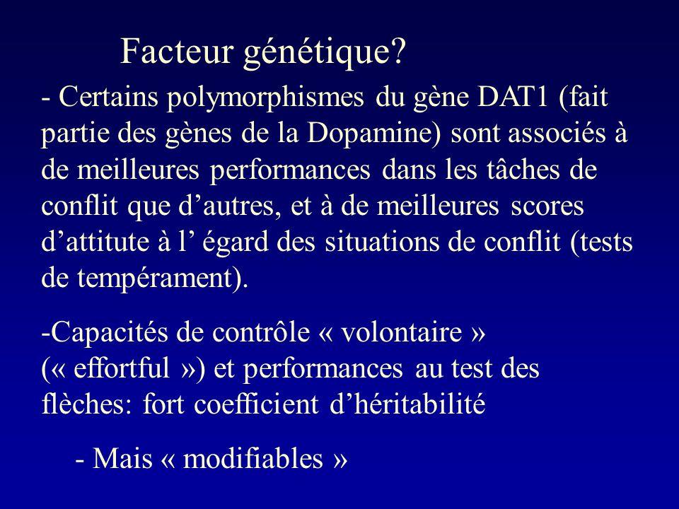 - Certains polymorphismes du gène DAT1 (fait partie des gènes de la Dopamine) sont associés à de meilleures performances dans les tâches de conflit que dautres, et à de meilleures scores dattitute à l égard des situations de conflit (tests de tempérament).
