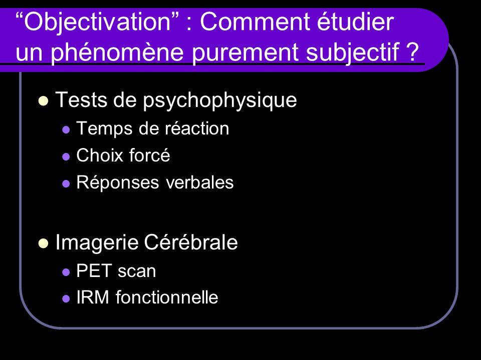 Objectivation : Comment étudier un phénomène purement subjectif ? Tests de psychophysique Temps de réaction Choix forcé Réponses verbales Imagerie Cér