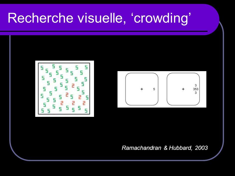 Recherche visuelle, crowding Ramachandran & Hubbard, 2003