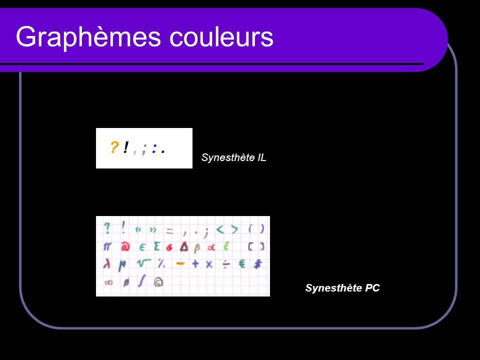 Graphèmes couleurs ? !, ; :. Synesthète IL Synesthète PC