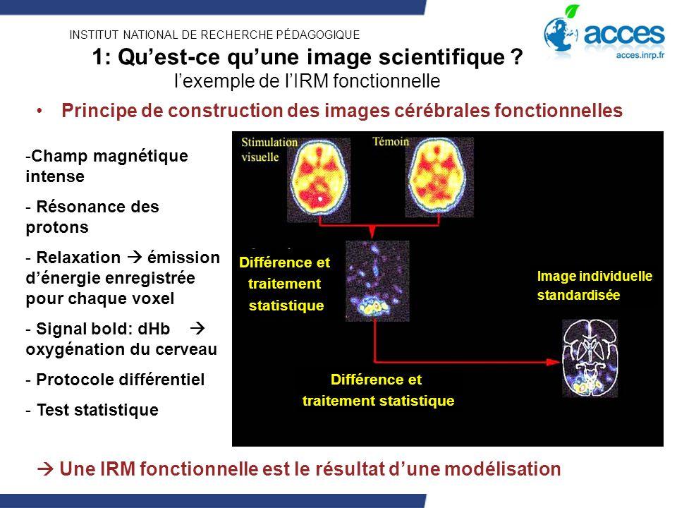 INSTITUT NATIONAL DE RECHERCHE PÉDAGOGIQUE 1: Quest-ce quune image scientifique ? lexemple de lIRM fonctionnelle Principe de construction des images c