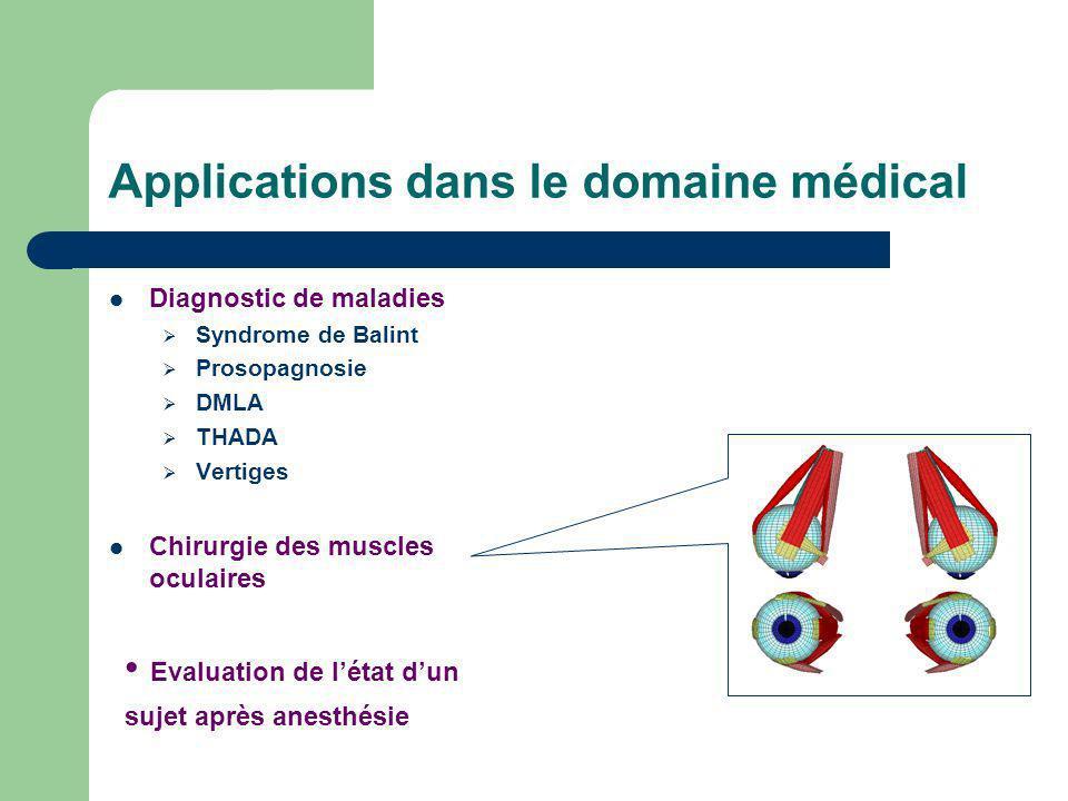 Applications dans le domaine médical Diagnostic de maladies Syndrome de Balint Prosopagnosie DMLA THADA Vertiges Chirurgie des muscles oculaires Evalu