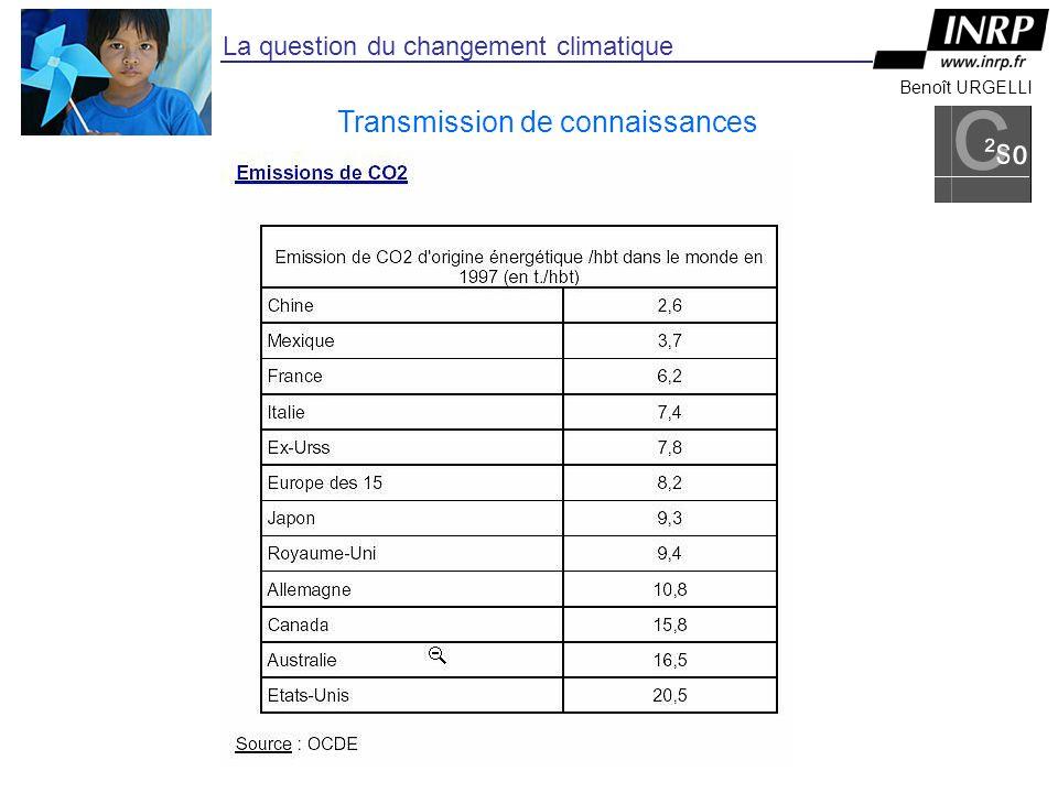 Benoît URGELLI La question du changement climatique Transmission de connaissances