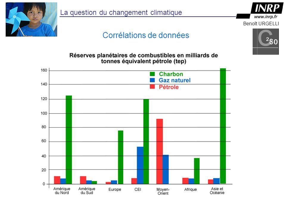 Benoît URGELLI La question du changement climatique Corrélations de données