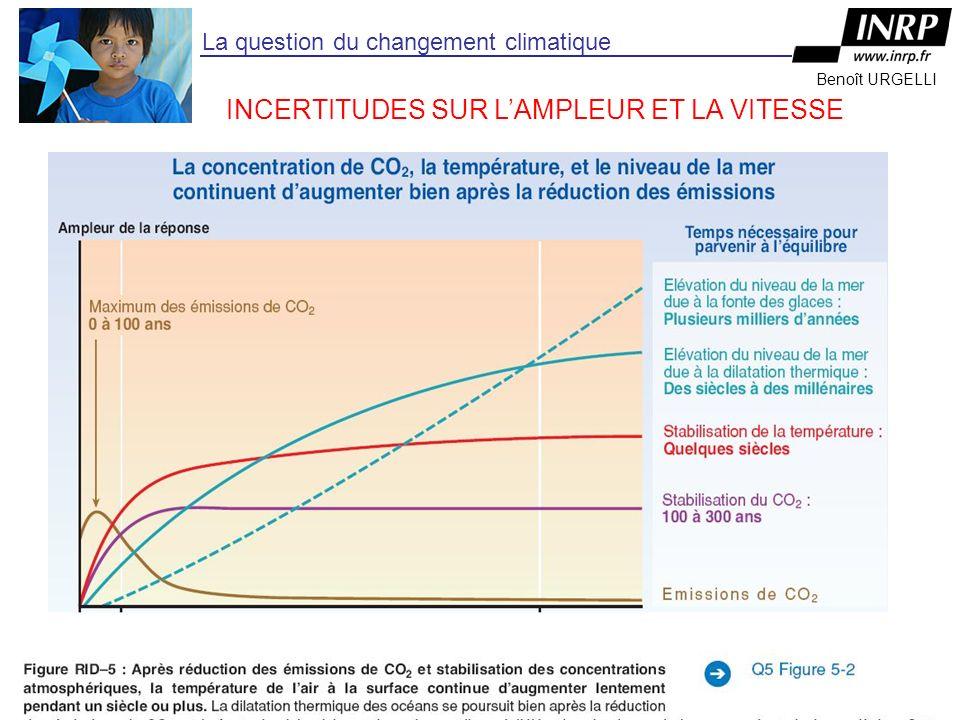Benoît URGELLI La question du changement climatique INCERTITUDES SUR LAMPLEUR ET LA VITESSE