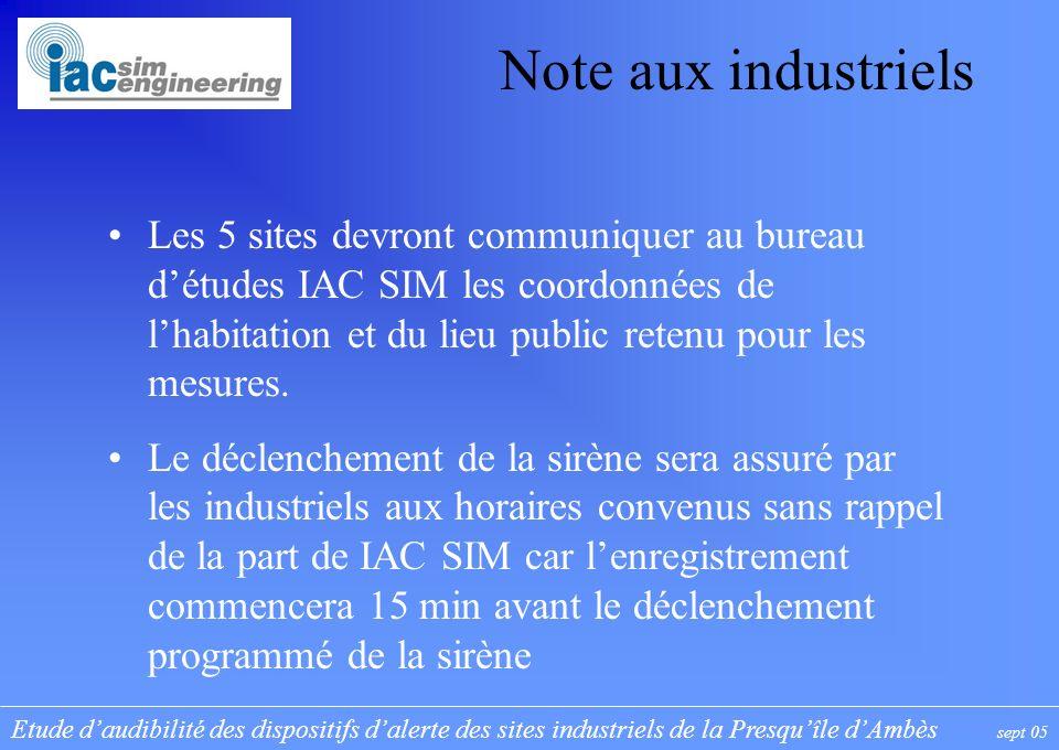 Etude daudibilité des dispositifs dalerte des sites industriels de la Presquîle dAmbès sept 05 Note aux industriels Les 5 sites devront communiquer au