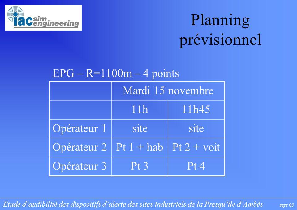 Etude daudibilité des dispositifs dalerte des sites industriels de la Presquîle dAmbès sept 05 Planning prévisionnel Mardi 15 novembre 11h11h45 Opérat