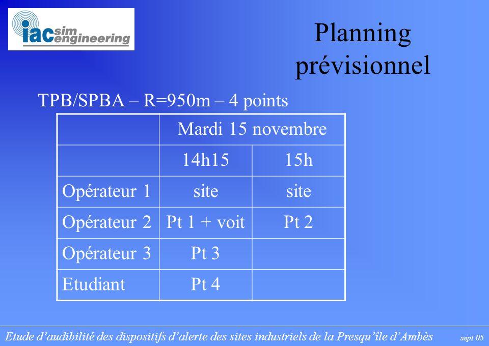 Etude daudibilité des dispositifs dalerte des sites industriels de la Presquîle dAmbès sept 05 Planning prévisionnel Mardi 15 novembre 14h1515h Opérat