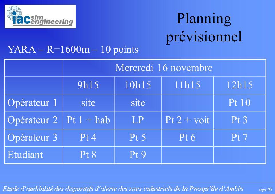 Etude daudibilité des dispositifs dalerte des sites industriels de la Presquîle dAmbès sept 05 Planning prévisionnel Mercredi 16 novembre 9h1510h1511h