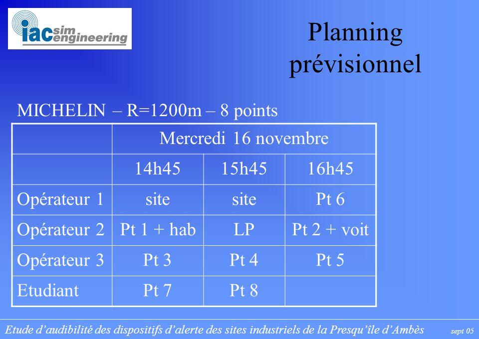 Etude daudibilité des dispositifs dalerte des sites industriels de la Presquîle dAmbès sept 05 Planning prévisionnel Mercredi 16 novembre 14h4515h4516