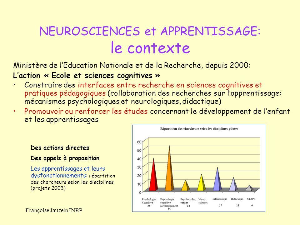 Françoise Jauzein INRP NEUROSCIENCES et APPRENTISSAGE: le contexte Ministère de lEducation Nationale et de la Recherche, depuis 2000: Laction « Ecole