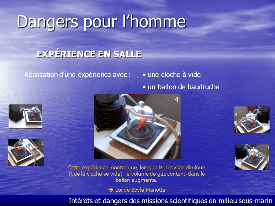 Dangers pour lhomme Intérêts et dangers des missions scientifiques en milieu sous-marin EN PLONGÉE Loi de Boyle-Mariotte : bloquage de la respiration