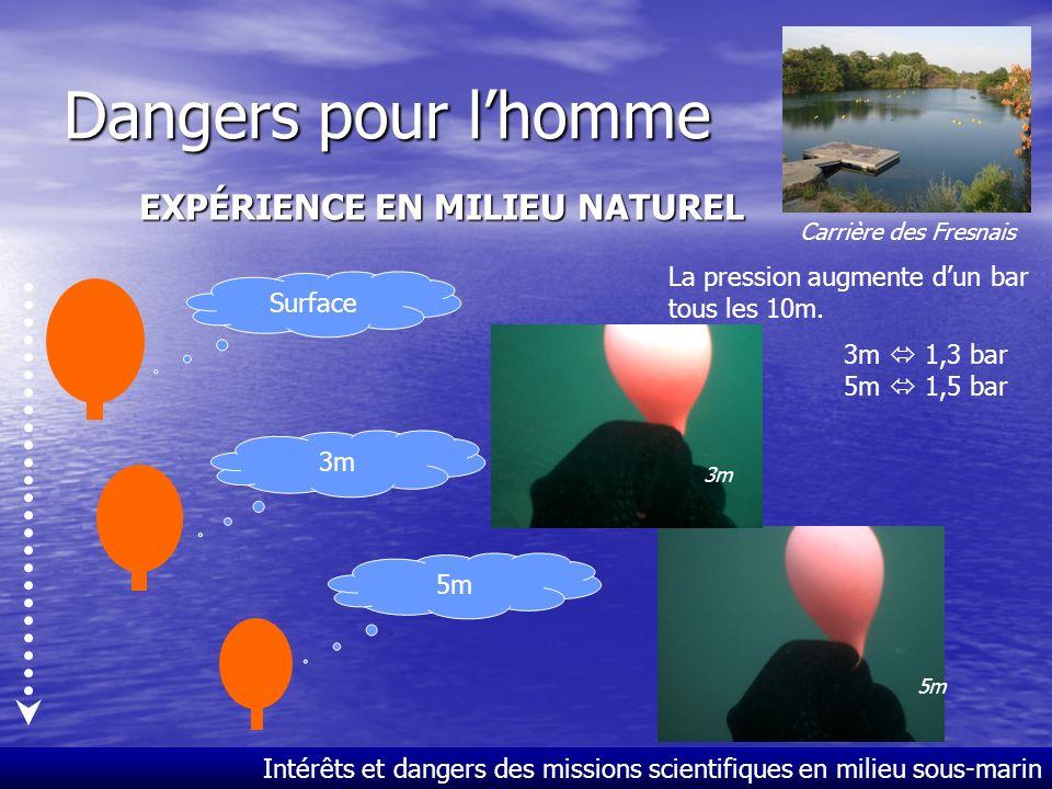 Dangers pour lhomme Intérêts et dangers des missions scientifiques en milieu sous-marin