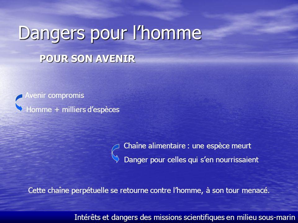 Dangers pour lhomme EXPÉRIENCE EN MILIEU NATUREL Intérêts et dangers des missions scientifiques en milieu sous-marin Carrière des Fresnais 5m 3m Surfa