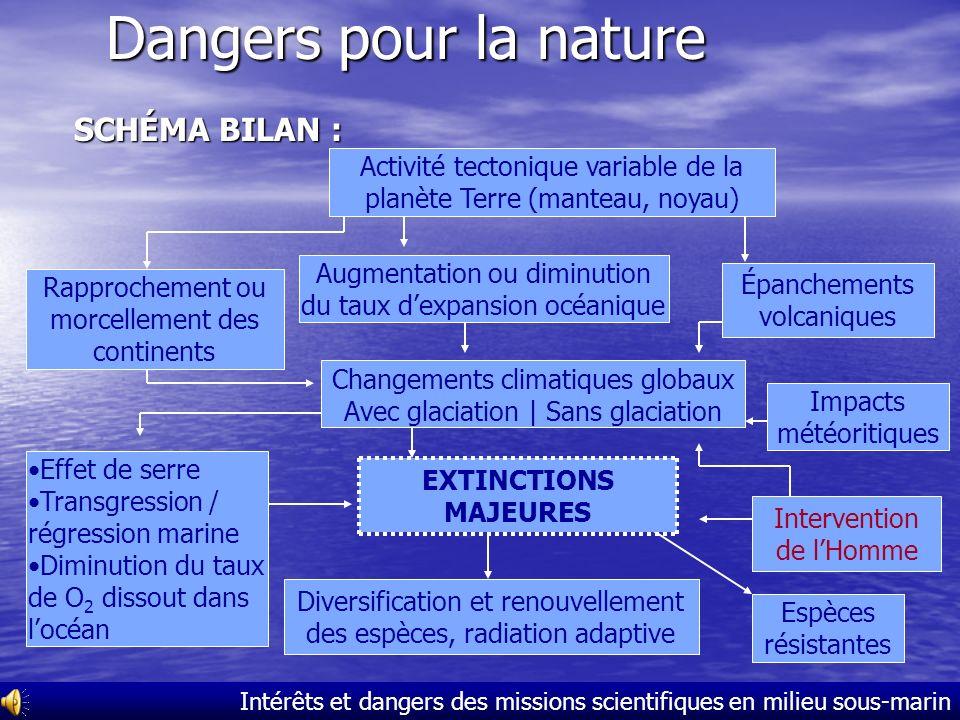 Intérêts et dangers des missions scientifiques en milieu sous-marin Dangers pour la nature CONSÉQUENCE : Appauvrissement du patrimoine naturel Comme l