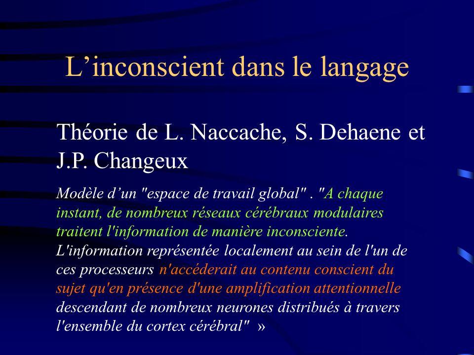 Linconscient dans le langage Théorie de L. Naccache, S. Dehaene et J.P. Changeux Modèle dun