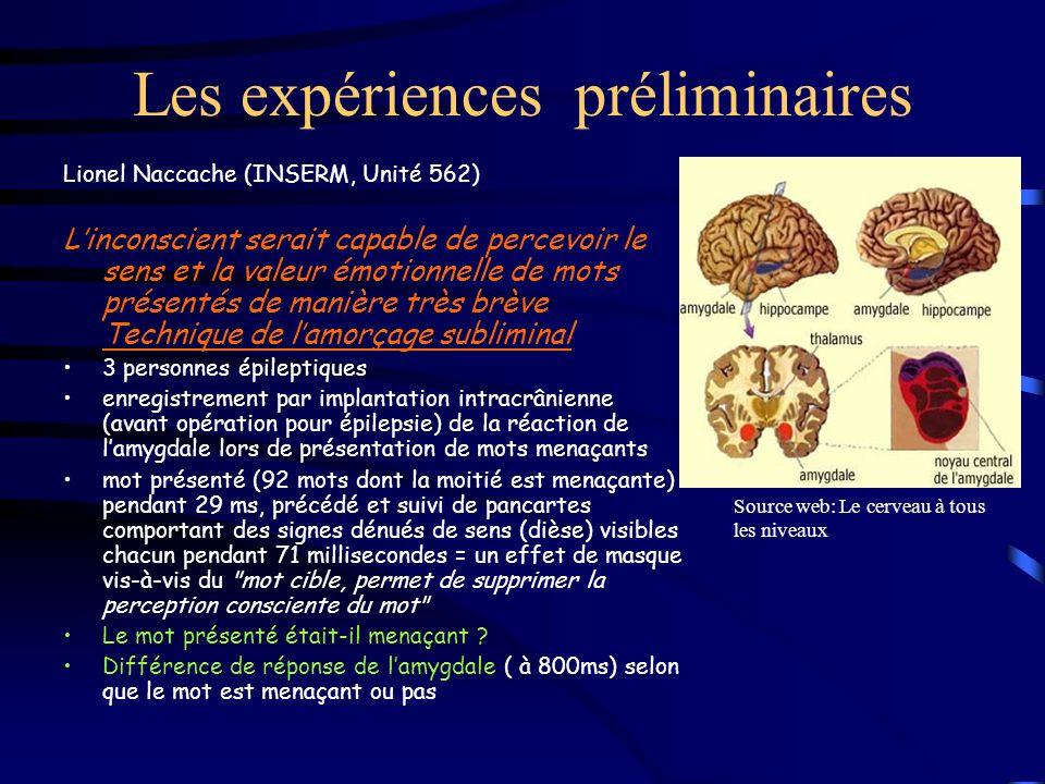 Les expériences préliminaires Lionel Naccache (INSERM, Unité 562) Linconscient serait capable de percevoir le sens et la valeur émotionnelle de mots p