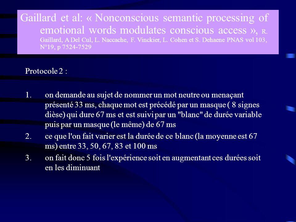 Protocole 2 : 1.on demande au sujet de nommer un mot neutre ou menaçant présenté 33 ms, chaque mot est précédé par un masque ( 8 signes dièse) qui dur