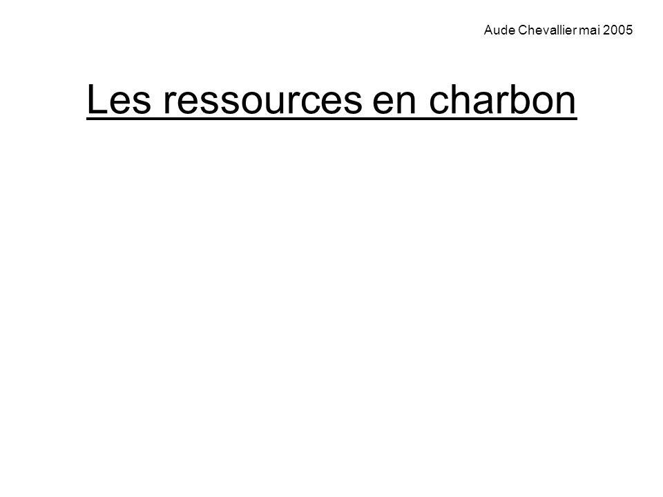 Le tableau ci-dessous reprend les réserves prouvées en charbon (les chiffres sont exprimés en millions de tonnes équivalent pétrole) tous types de charbons confondus.