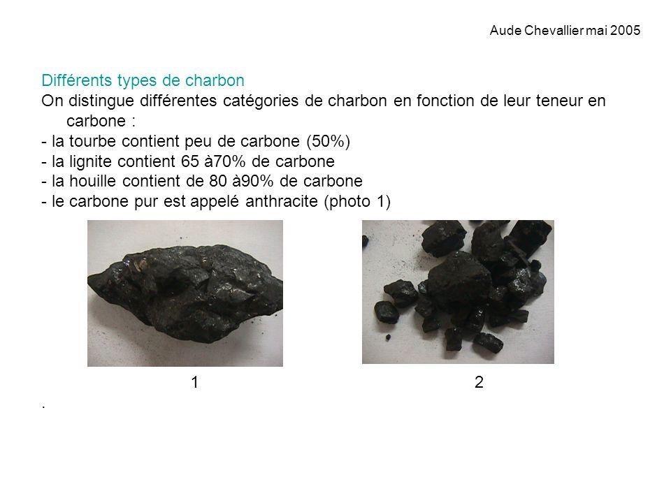 Aude Chevallier mai 2005 On distingue aussi des catégories de charbon en fonction de la quantité de matières volatiles quil renferme : - les anthracites (maigres) brûlent régulièrement avec peu de flammes.
