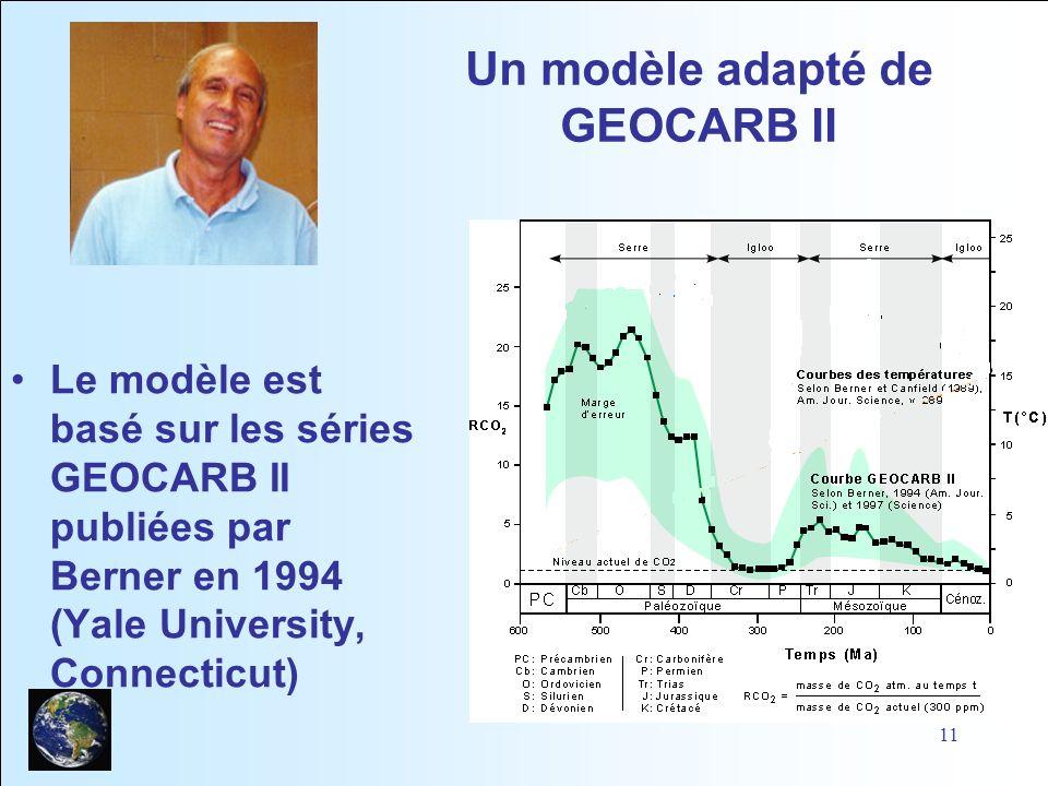 11 Un modèle adapté de GEOCARB II Le modèle est basé sur les séries GEOCARB II publiées par Berner en 1994 (Yale University, Connecticut)