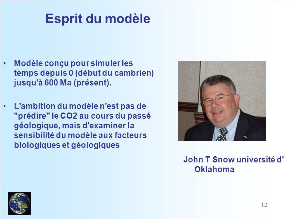 12 Esprit du modèle John T Snow université d' Oklahoma Modèle conçu pour simuler les temps depuis 0 (début du cambrien) jusqu'à 600 Ma (présent). L'am