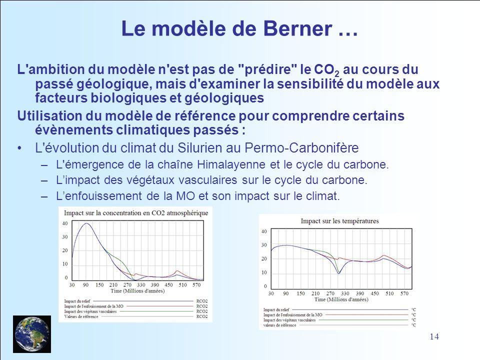 14 Le modèle de Berner … L'ambition du modèle n'est pas de