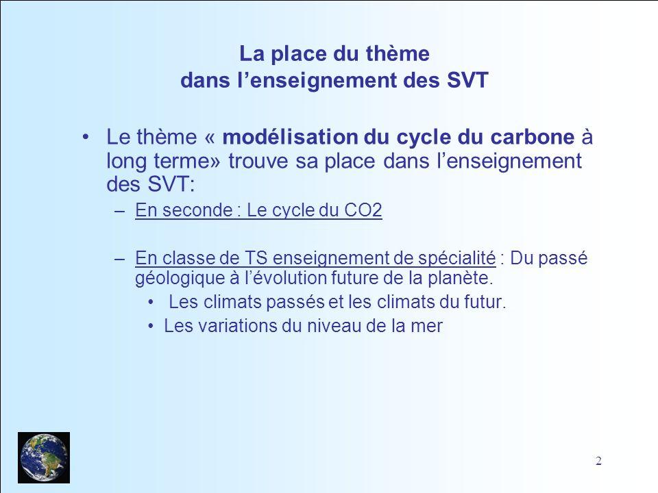 2 La place du thème dans lenseignement des SVT Le thème « modélisation du cycle du carbone à long terme» trouve sa place dans lenseignement des SVT: –