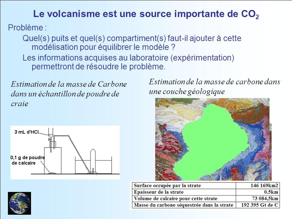 8 Le volcanisme est une source importante de CO 2 Problème : Quel(s) puits et quel(s) compartiment(s) faut-il ajouter à cette modélisation pour équili