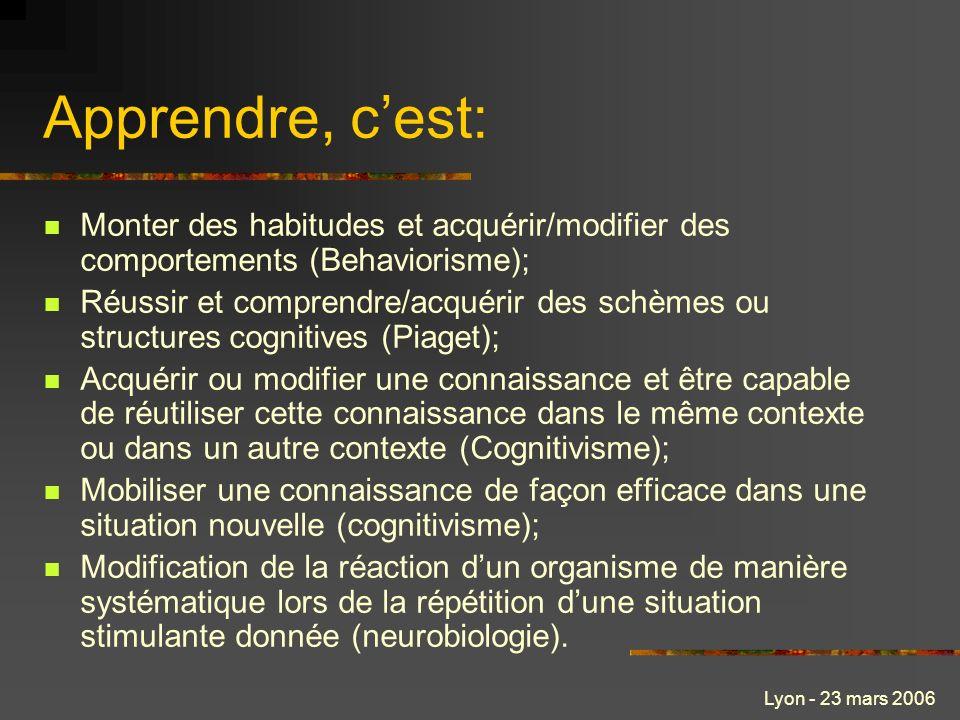 Lyon - 23 mars 2006 Apprendre, cest: Monter des habitudes et acquérir/modifier des comportements (Behaviorisme); Réussir et comprendre/acquérir des sc