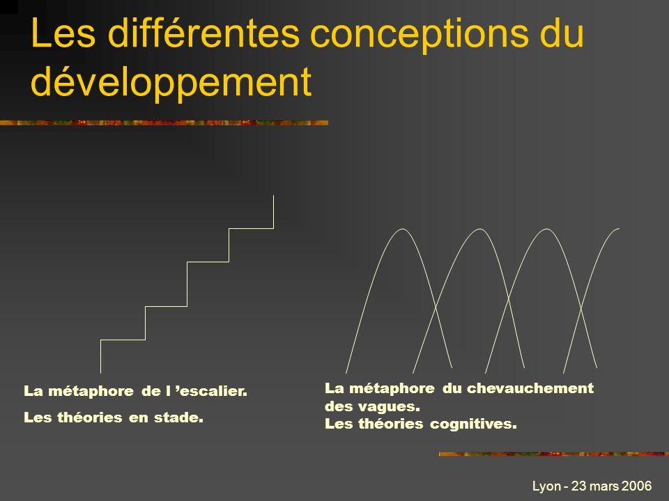Lyon - 23 mars 2006 Les différentes conceptions du développement La métaphore du chevauchement des vagues. Les théories cognitives. La métaphore de l