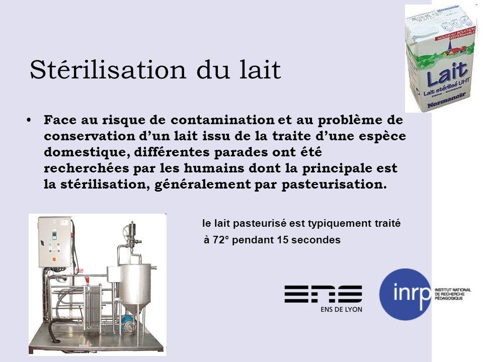 Stérilisation du lait Face au risque de contamination et au problème de conservation dun lait issu de la traite dune espèce domestique, différentes pa