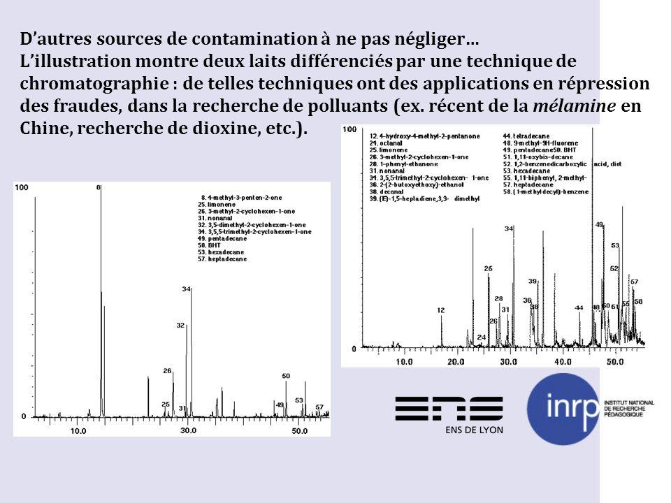 Dautres sources de contamination à ne pas négliger… Lillustration montre deux laits différenciés par une technique de chromatographie : de telles tech