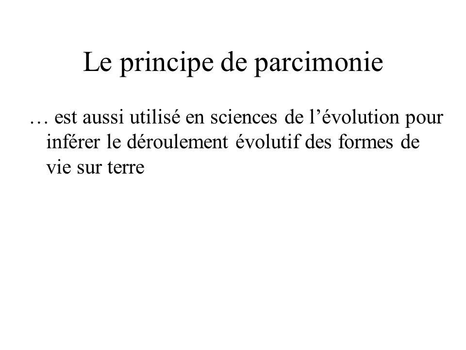 Le principe de parcimonie … est aussi utilisé en sciences de lévolution pour inférer le déroulement évolutif des formes de vie sur terre