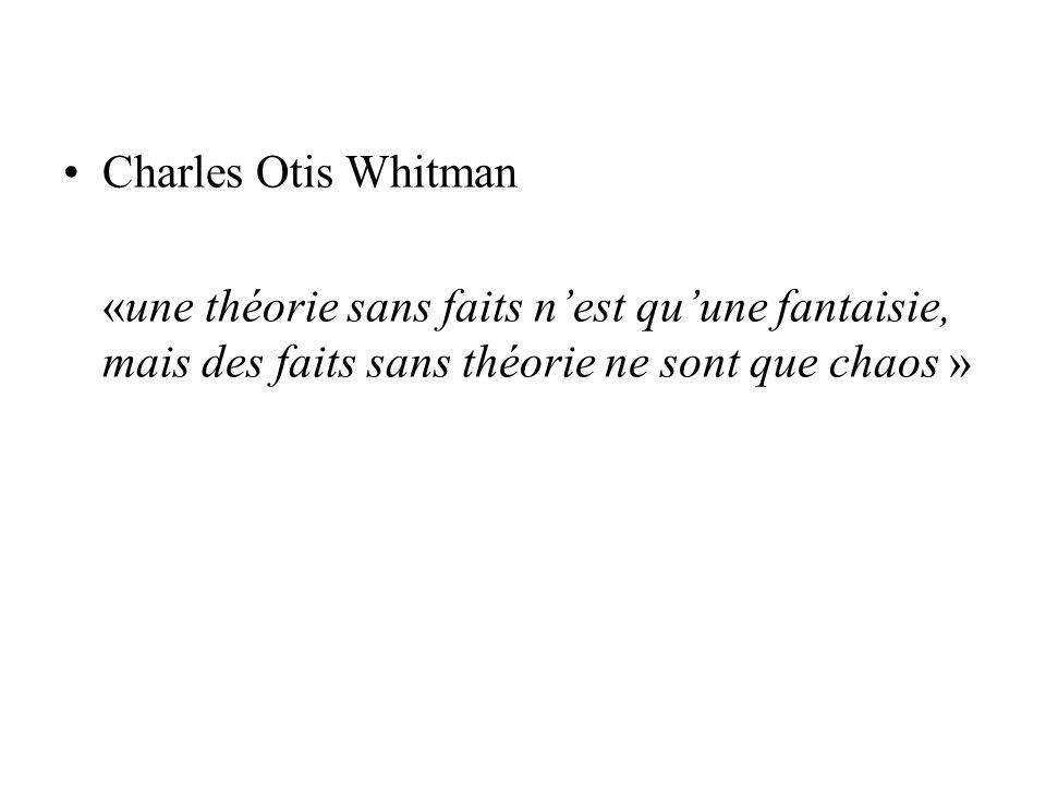 Charles Otis Whitman «une théorie sans faits nest quune fantaisie, mais des faits sans théorie ne sont que chaos »