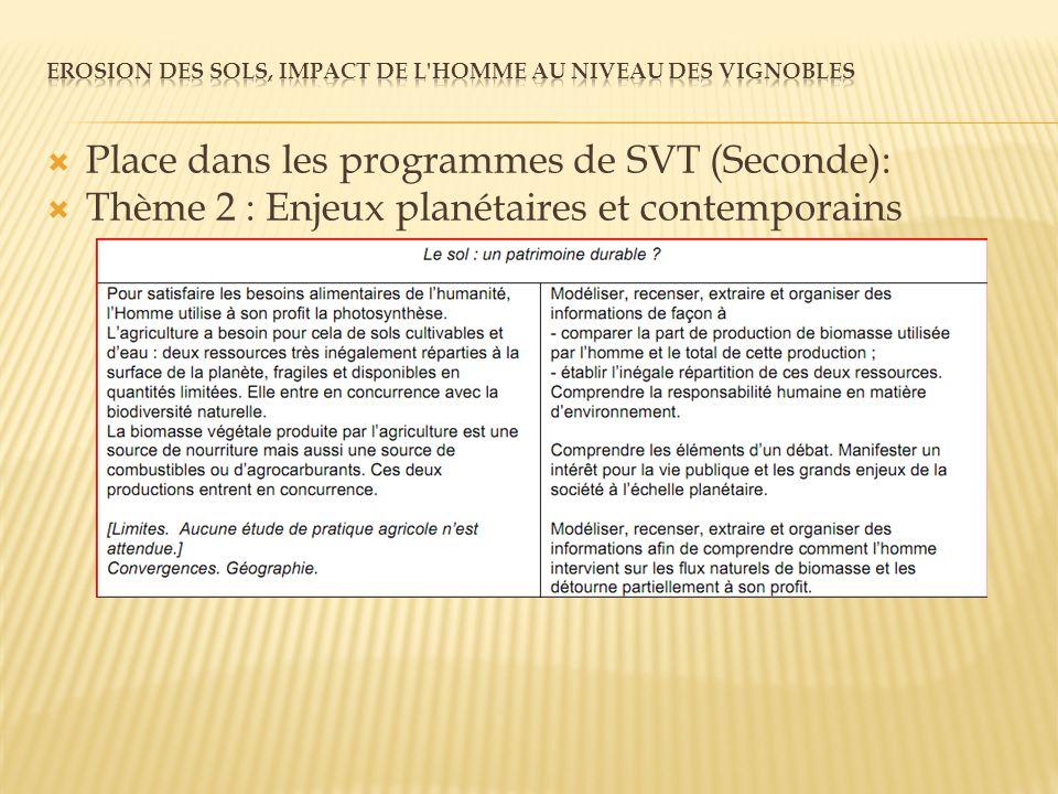 Place dans les programmes de SVT (Seconde): Thème 2 : Enjeux planétaires et contemporains