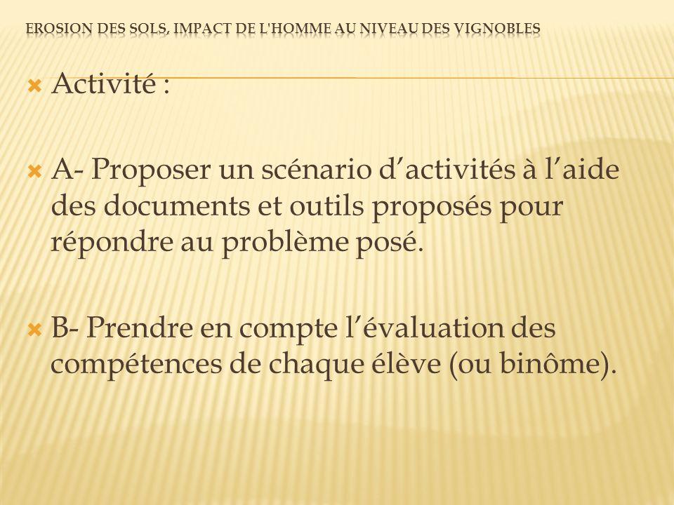 Activité : A- Proposer un scénario dactivités à laide des documents et outils proposés pour répondre au problème posé. B- Prendre en compte lévaluatio