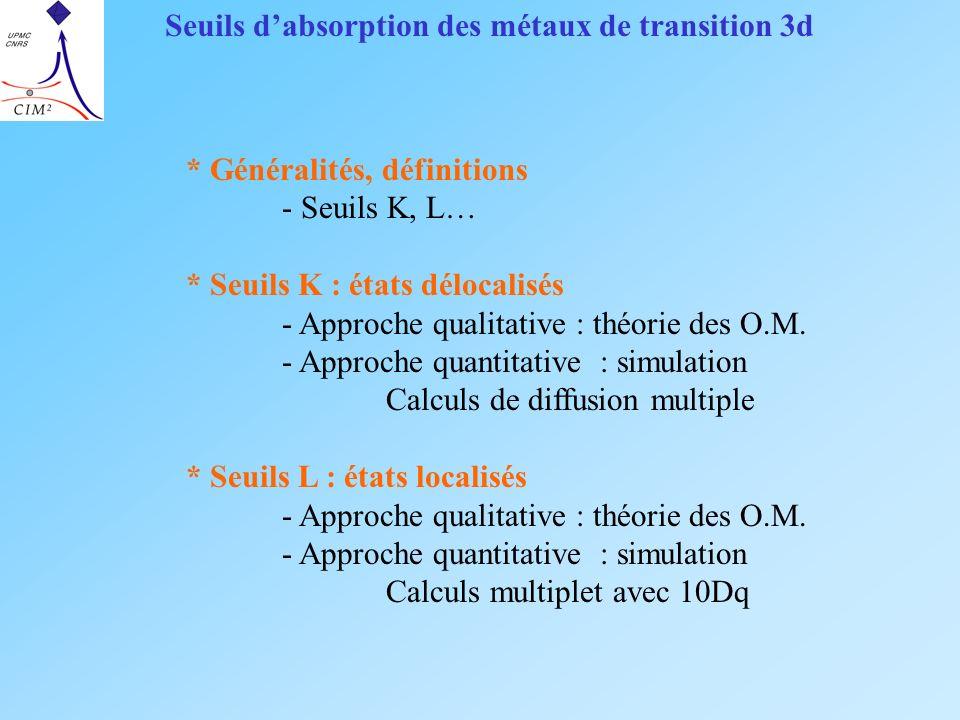 Seuils dabsorption des métaux de transition 3d * Généralités, définitions - Seuils K, L… * Seuils K : états délocalisés - Approche qualitative : théor