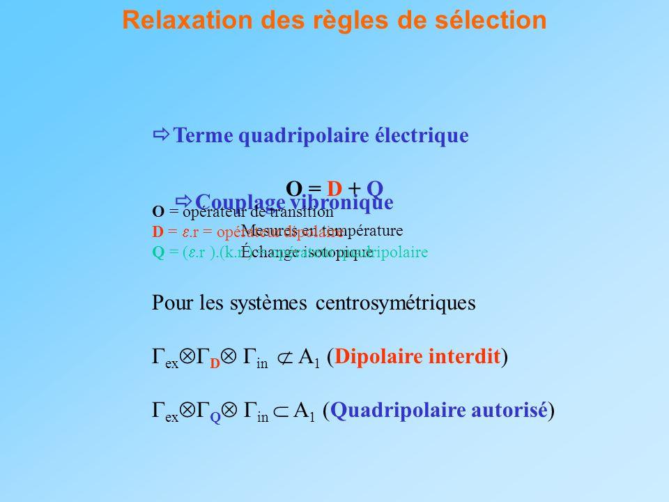 Relaxation des règles de sélection Couplage vibronique Mesures en température Échange isotopique Terme quadripolaire électrique O = D + Q O = opérateu